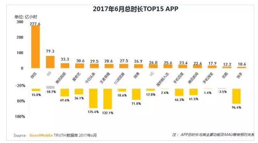 toutiao-analysis-01